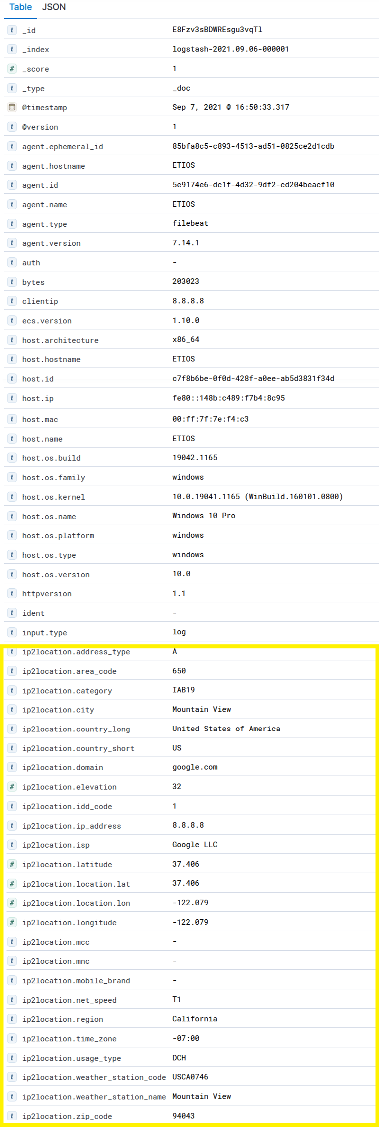 Example with IP2Location DB25 BIN