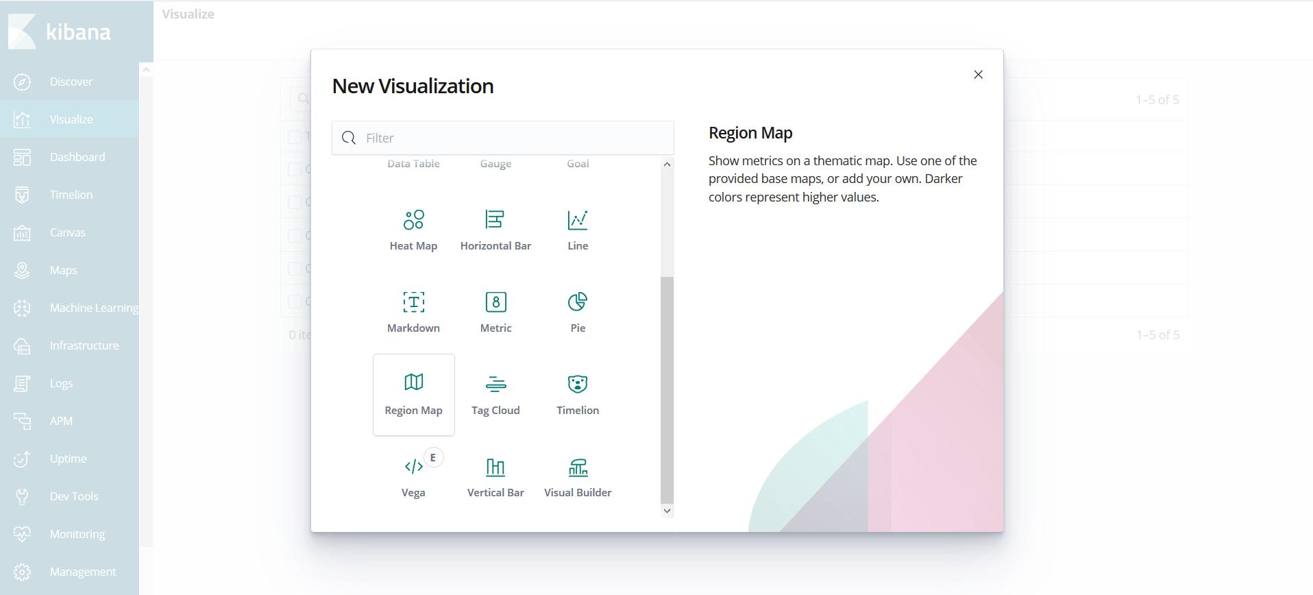 Visualize list